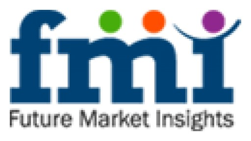 Gloabl Water Treatment Market is Expected to Record a Robust CAGR of 7.4% From 2017 to 2027 - FMI