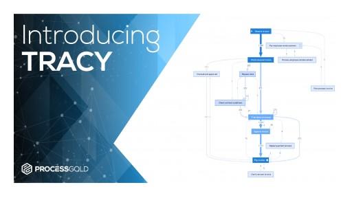 Introducing TRACY - ProcessGold's Intelligent, New Visualization Algorithm