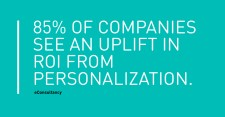 85% of companies see an uplift from personalization