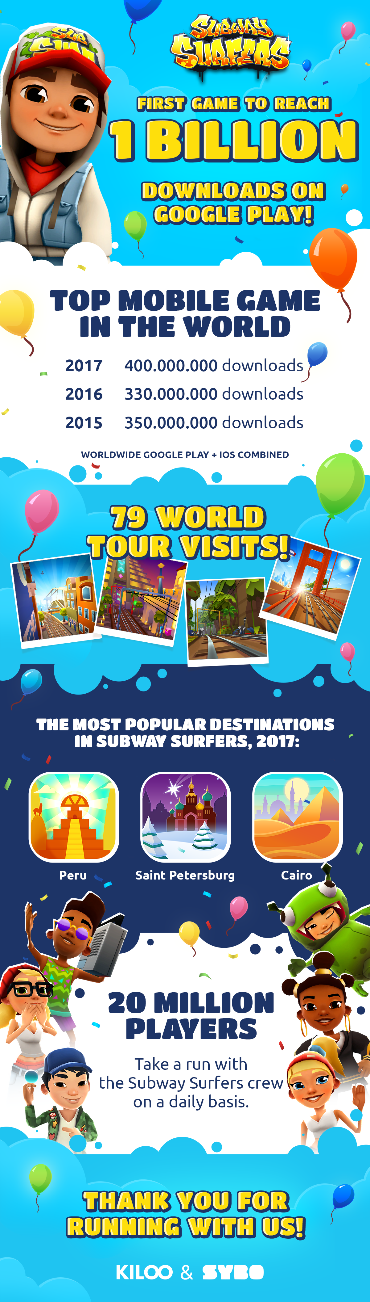 Danish game the world's most downloaded in 2015 – the post.