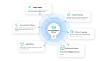 The InsightSquared Revenue Intelligence Platform