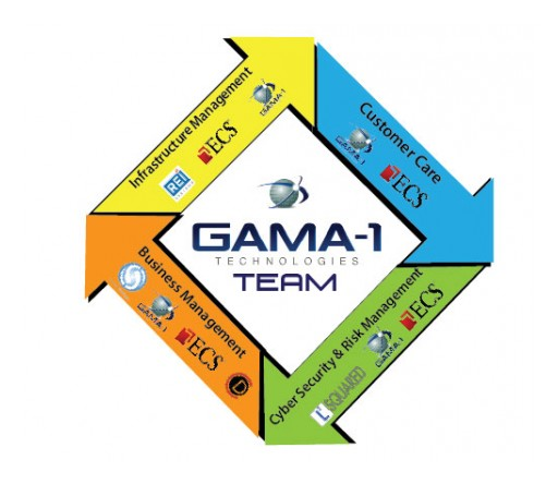 GAMA-1 Technologies, LLC Awarded NOAALink Small Business Contract