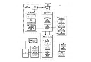 United States Patent: 9886700