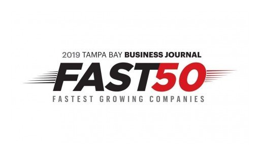 Marketopia Named to the 2019 Fast 50 List