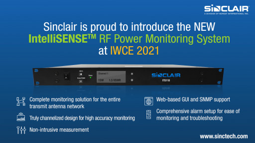 Sinclair Technologies Launches the IntelliSENSE™ Series of Power Monitoring System