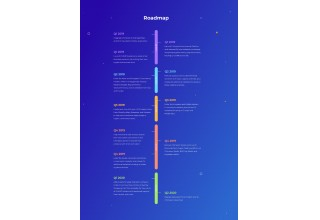 Chimpion Roadmap