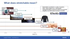 "What does ""Stretchable"" mean?"