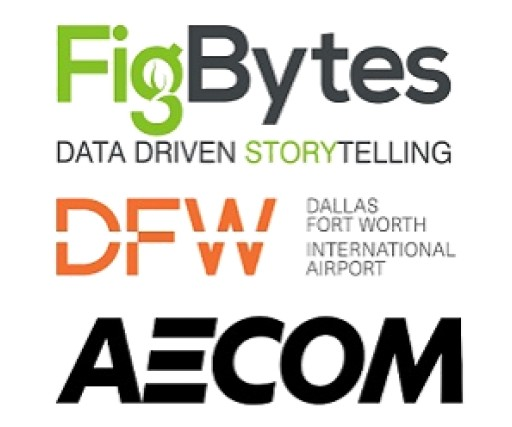 FigBytes Inc. Launches Webinar With Dallas/Fort Worth International Airport: 'Sustainability Leadership, Data Efficiency & Engagement in Aviation'