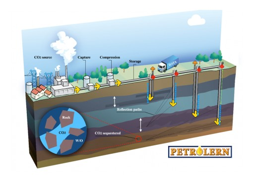 Petrolern LLC Awarded D.O.E. Grant for Real-Time Subsurface Monitoring