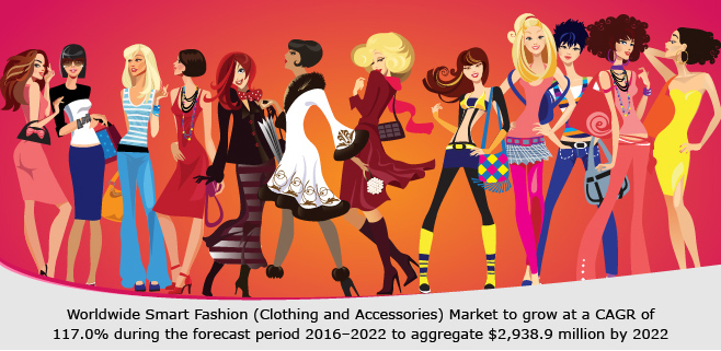 worldwide smart fashion clothing and accessories market to reach