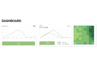 Scanalytics Inc. dashboard