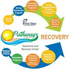 Pathways Recovery Center Model