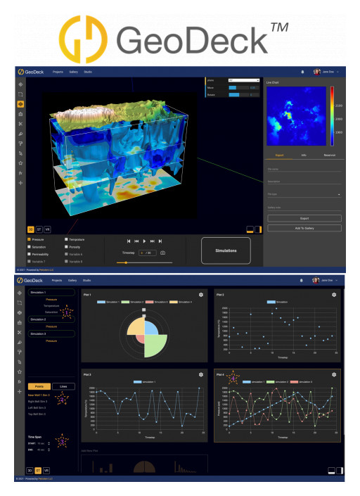 Petrolern LLC Won DOE Smart Subsurface Visualization Platform Prize