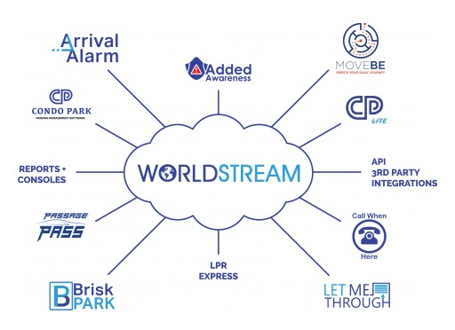 LocoMobi World Introduces WORLDSTREAM, Full Infrastructure Cloud Management System