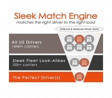 Sleek Match Engine Funnel