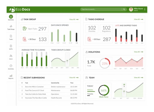 Folio3 Launches EcoDocs, a Computerized Maintenance Management Software That Helps Companies Go Paperless