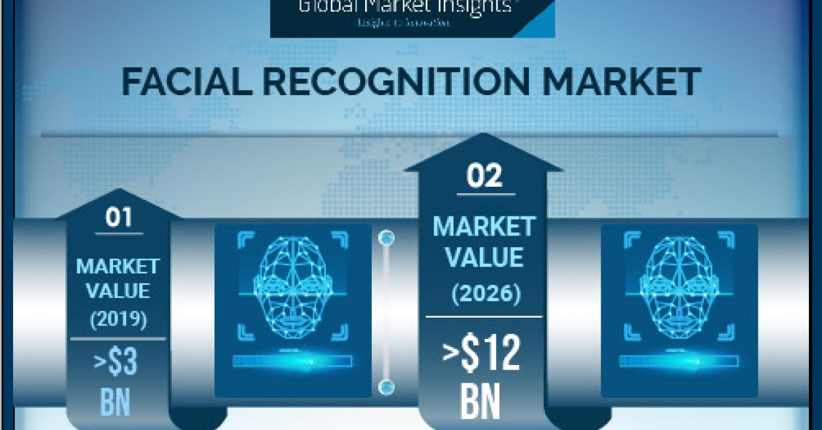 newswire.com - Facial Recognition Market Growth Predicted at 18% Till 2026: Global Market Insights, Inc.