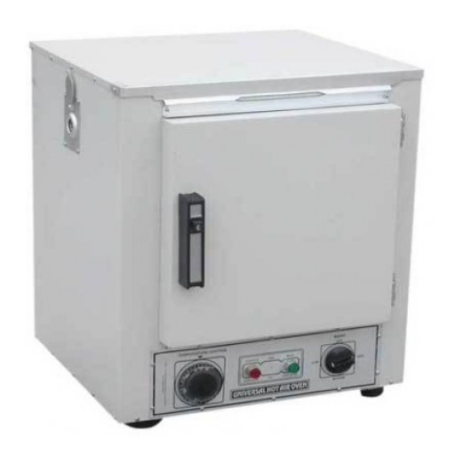 Hot Air Oven Market Share 2019-2025: QY Research