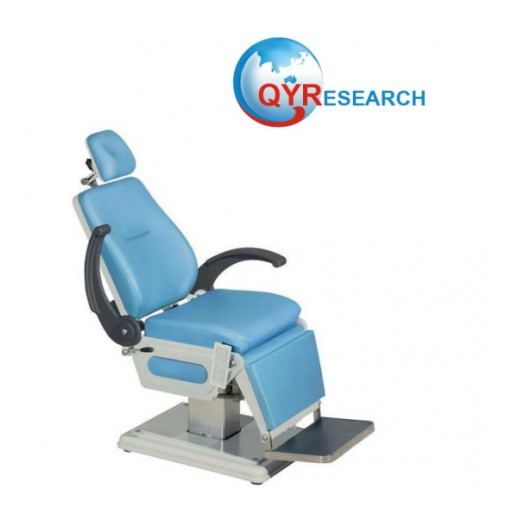 ENT Chairs Market Outlook 2019, Business Overview in the Future