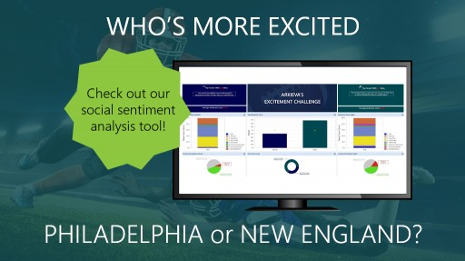 Philadelphia Tech Company Creates Football Fan Sentiment Tool to Track Excitement Levels Leading Up to the Big Game