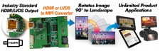 HDMI to MIPI and LVDS to MIPI Converter/Rotator Boards