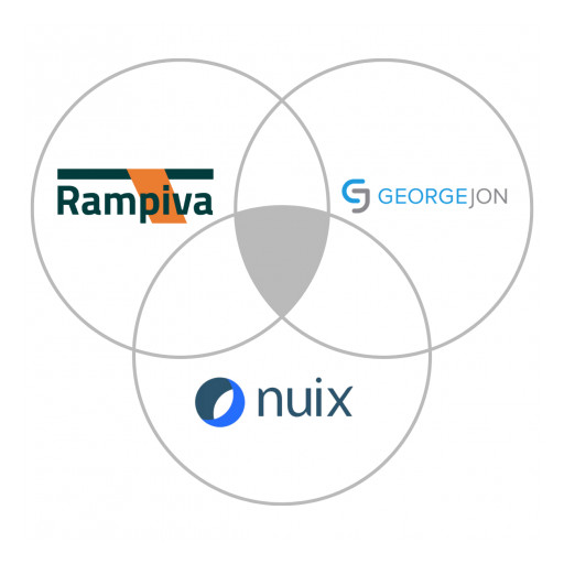 Rampiva Partners With George Jon for Professional Services to Support Global Customer Base