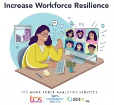 Workforce Analytics Services