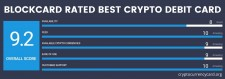 CryptoCurrenCard.org Rating