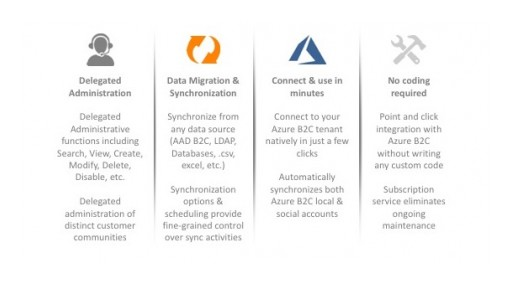 N8 Identity Announces TheAccessHub Admin Tool