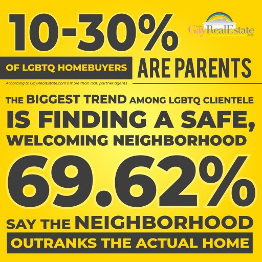 As Adoption Among Same-Sex Couples Continues to Increase, So Does the Need for Safe Housing and Inclusive Communities