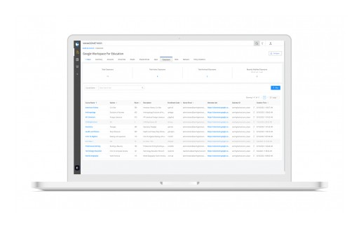 ManagedMethods Launches Google Classroom Monitoring & Reporting for K-12 School District IT Teams