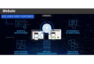 Webalo's Key User First  Features for the Frontline Workforce
