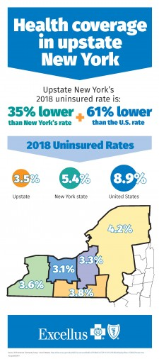 Health coverage in upstate NY-updated 9/26/19