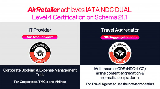 AirRetailer Among First to Receive DUAL IATA New Distribution Capability (NDC) Level 4 Certification on Schema 21.1