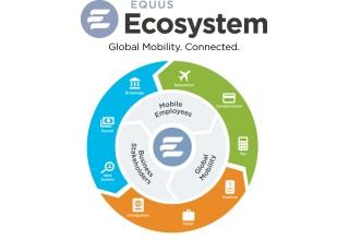 Equus Ecosystem