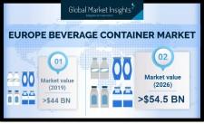 Europe Beverage Container Market Statistics - 2026