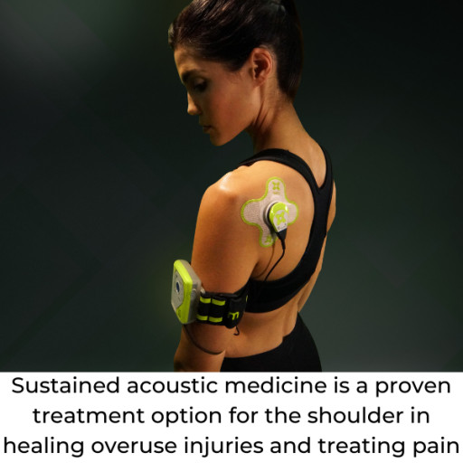 Studies Show Sustained Acoustic Medicine Effectively Treats Shoulder Injuries