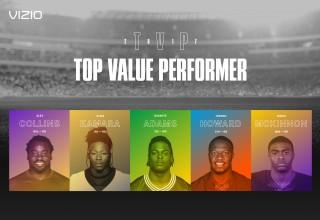 VIZIO 2018 TVP Candidates