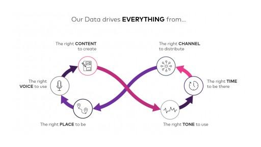 JONES Media Acquires Machine Learning Innovator Verve.ai
