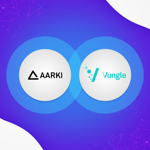 Aarki Integrates With Vungle for High-Quality Global Video Inventory