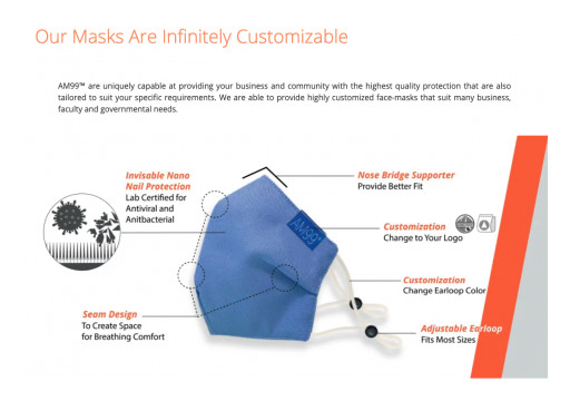 It's Out With Generic and in With Customizable Masks Thanks to MindBeauty
