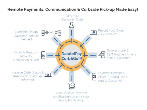 Datatel Announces Cybersource | A Visa Solution Payment Gateway is Now Available on Curb&Go Remote Payment and Curbside Pick-Up Solution