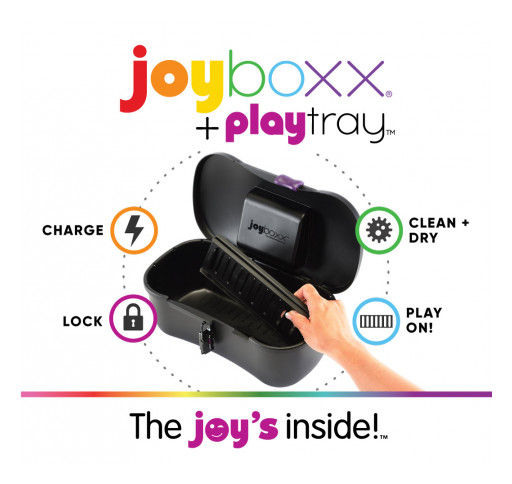 Joyboxx Ramps Up Production of Hygienic Sex Toy Box as Demand Explodes