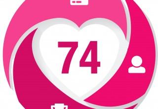 The Customer Love Score™