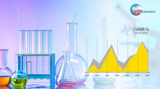 Aluminum Nitride Powder Market Forecast 2019 - 2025: QY Research