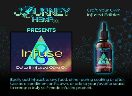 Clean Green Extractions Launches Its First Retail Brand, Journey Hemp Co., for National Distribution